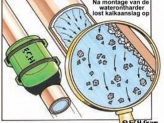 Sanitair Waterontharder zonder zout met meer dan  20.000 Gauss